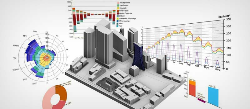 Facility Management: Operational Energy Efficiency and BIM Integration